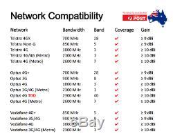 2x 698-2700 MHz LPDA 4G Antennas 2x 10m LMR400 cables for Netgear Nighthawk M1