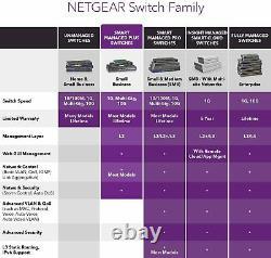 NETGEAR Nighthawk S8000 8-Port Gigabit Gaming Streaming Network Switch GS808E