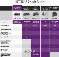 Netgear GS116UK 16-Port Gigabit Ethernet Network Switch Hub ProSafe Desktop